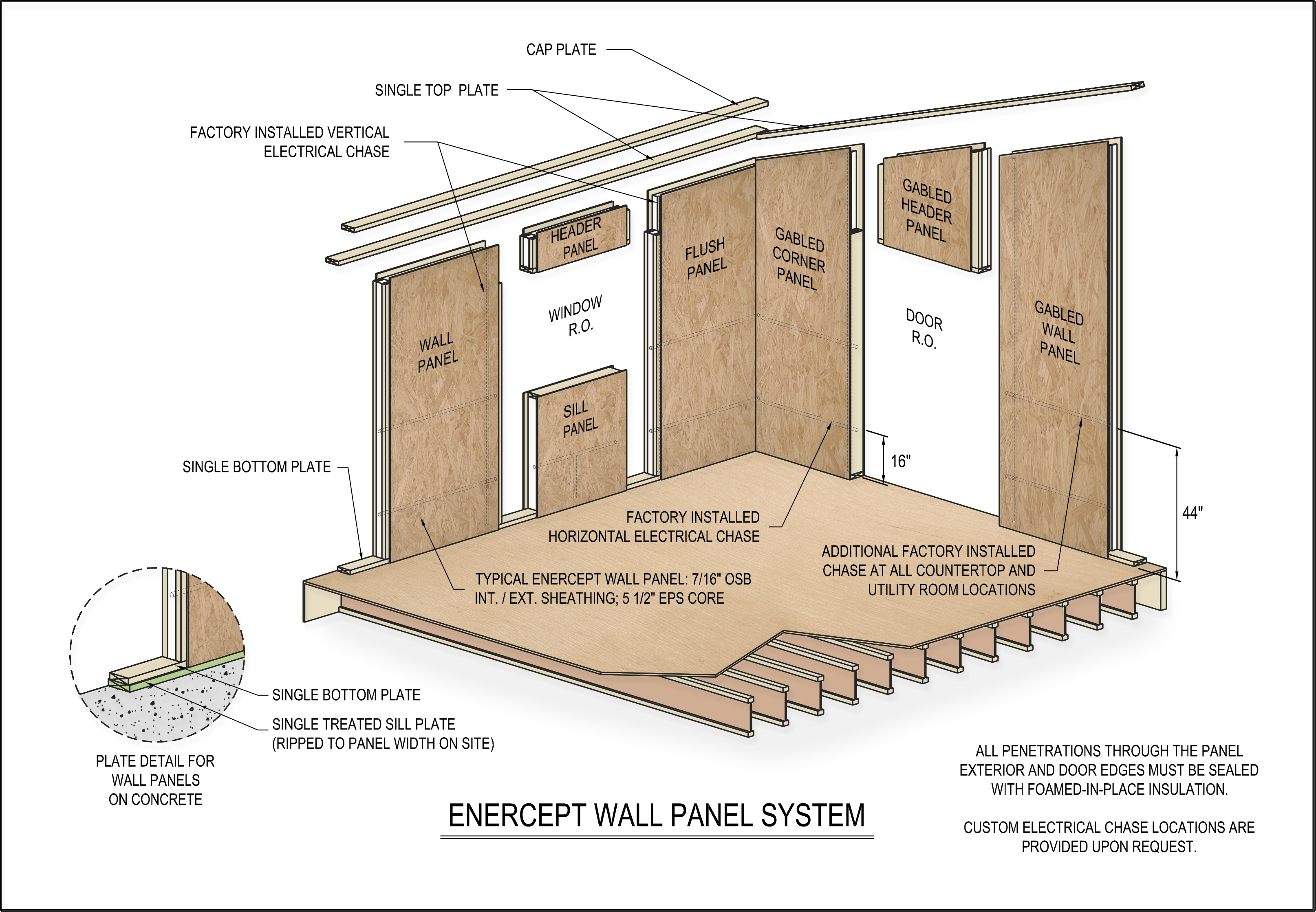 Enercept Wall Layout (Final)