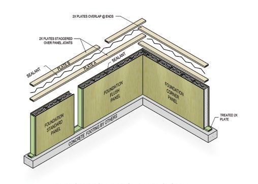 foundation graphic