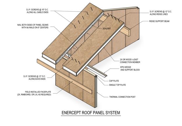 Enercept Roof Overhang Layout